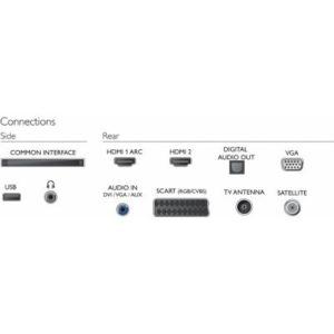 Philips 24PFS5505 recenze, cena, návod